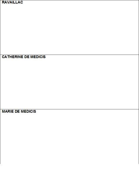 Cluedo fiche personnages tableau 1
